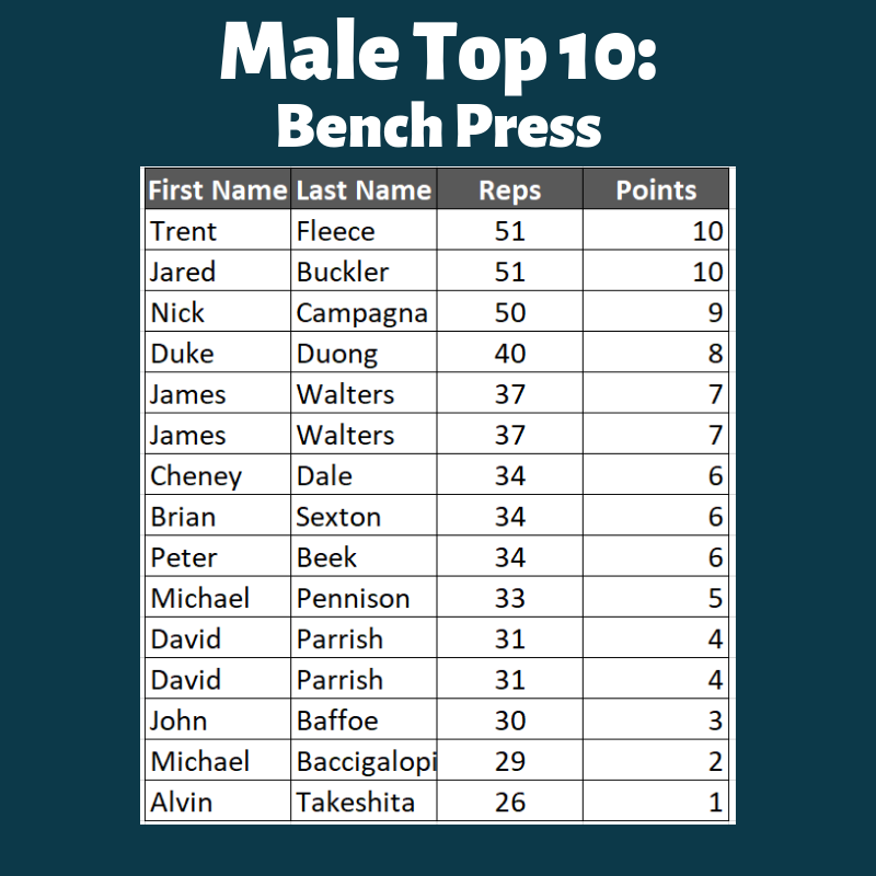 image-799080-male_top_bench.png