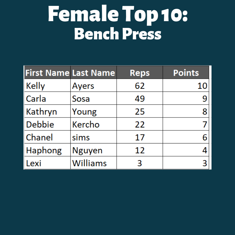 image-799081-top_female_bench.png