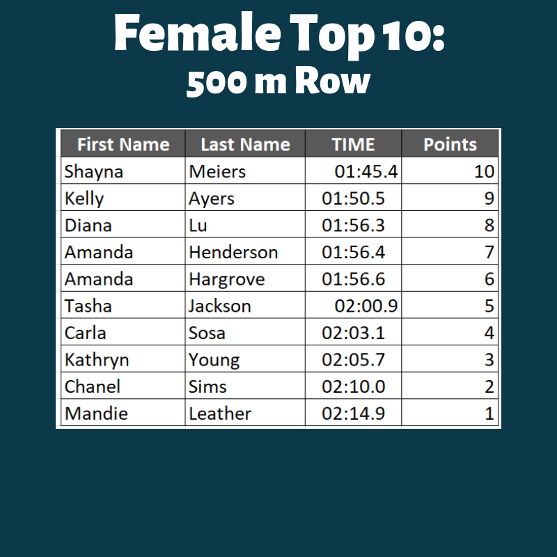 image-799091-top_female_row.png