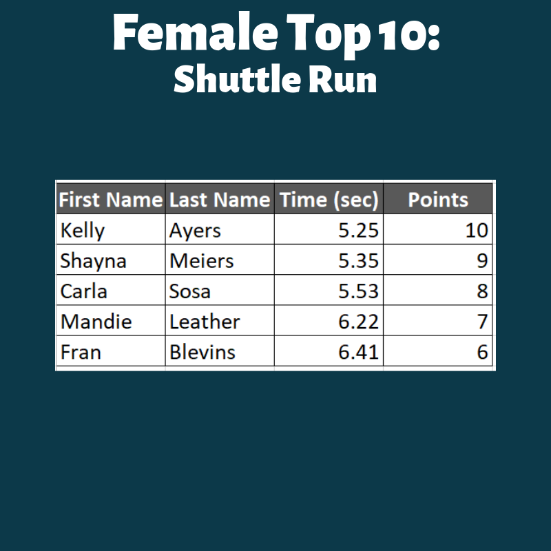 image-799092-top_female_shuttle.png