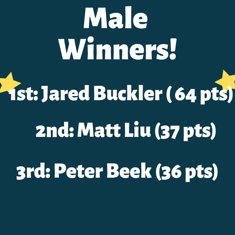 image-799086-male_winners.png