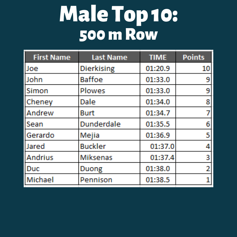 image-799096-top_male_row.png